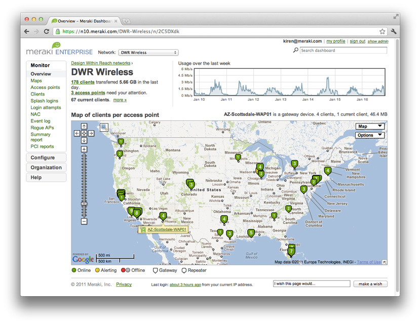 Cisco Meraki Multi-site Monitoring